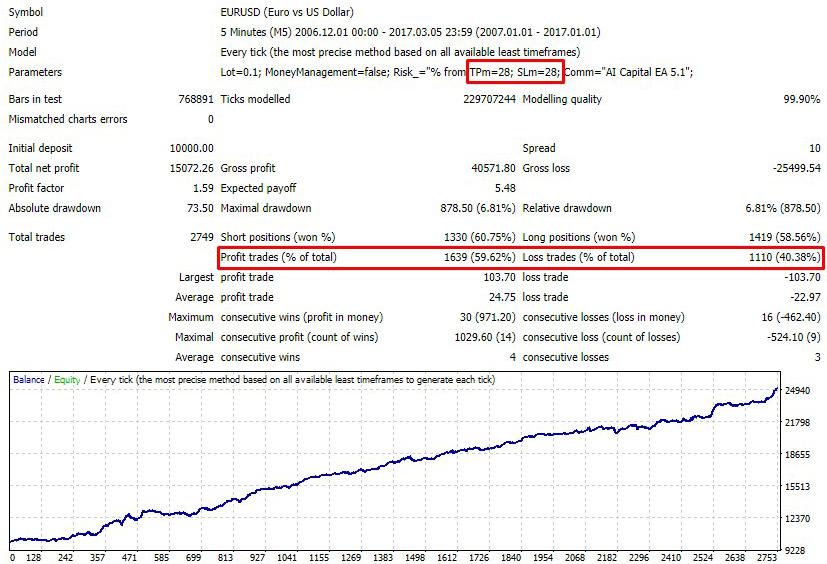 AI Capital Real Trading Edge