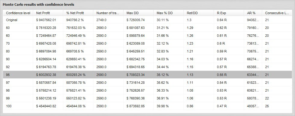 AI Capital Monte Carlo - Exact with Money Management